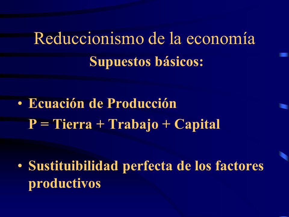 Reduccionismo de la economía