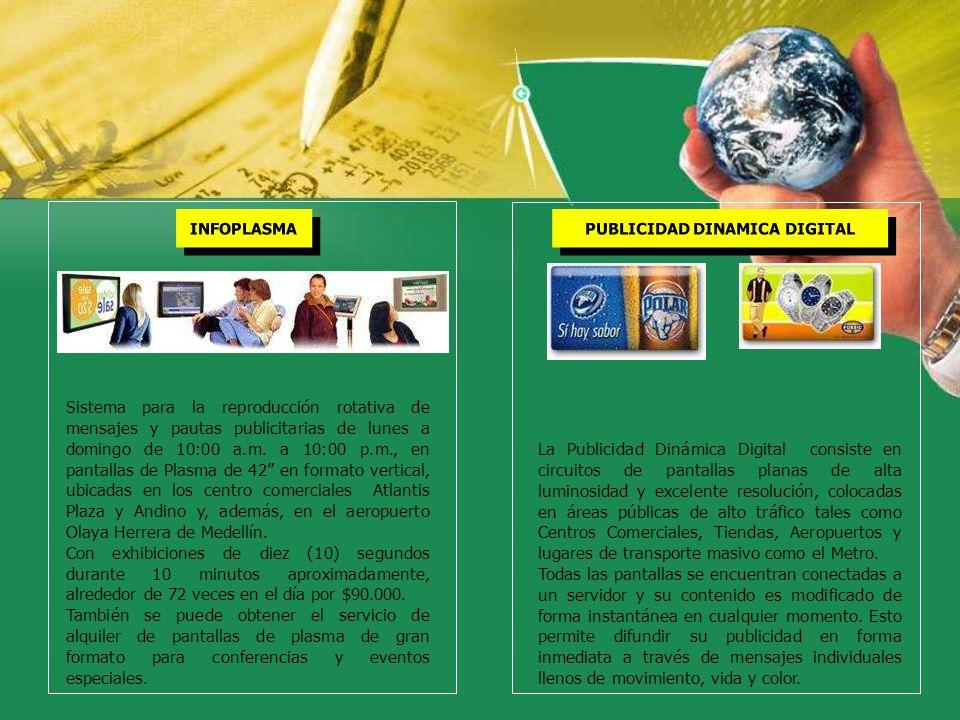 PUBLICIDAD DINAMICA DIGITAL