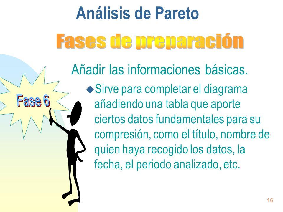 Análisis de Pareto Añadir las informaciones básicas.