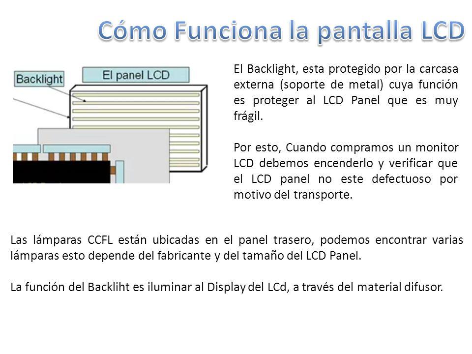 Cómo Funciona la pantalla LCD