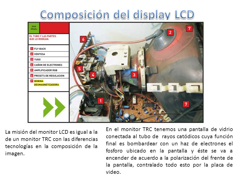 Composición del display LCD