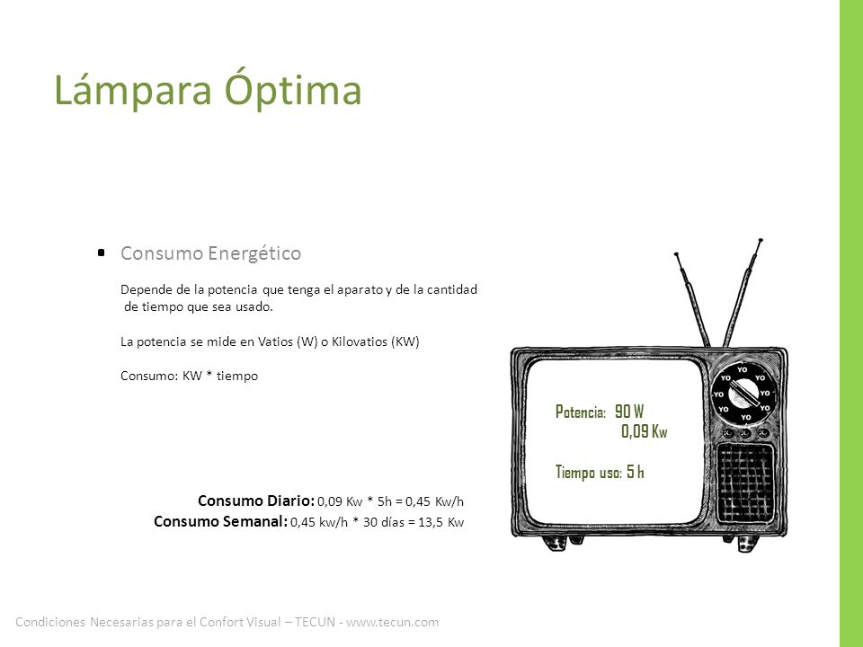 Lámpara Óptima Consumo Energético Potencia: 90 W 0,09 Kw