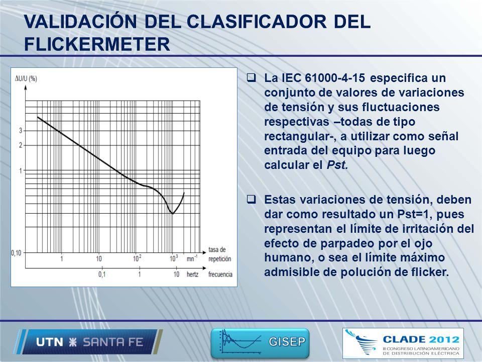 VALIDACIÓN DEL CLASIFICADOR DEL FLICKERMETER