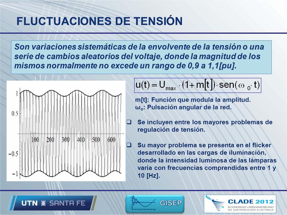 FLUCTUACIONES DE TENSIÓN
