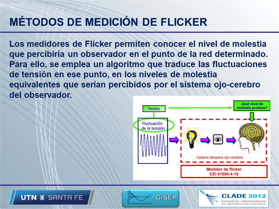 MÉTODOS DE MEDICIÓN DE FLICKER