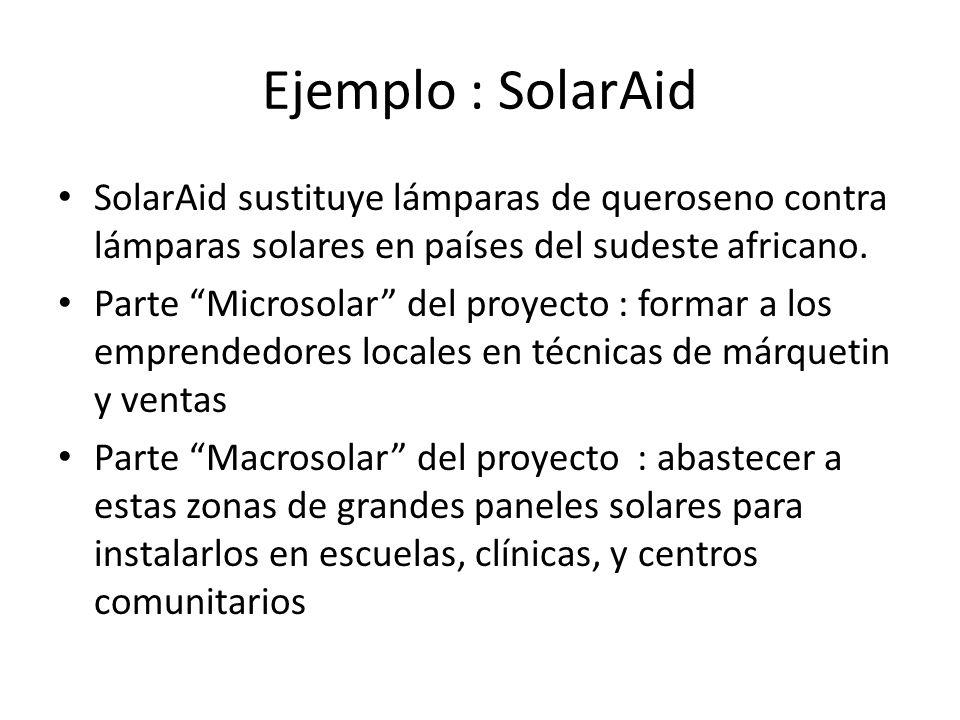 Ejemplo : SolarAid SolarAid sustituye lámparas de queroseno contra lámparas solares en países del sudeste africano.