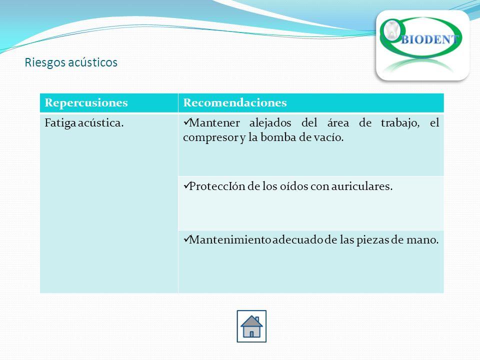 Riesgos acústicos Repercusiones Recomendaciones Fatiga acústica.