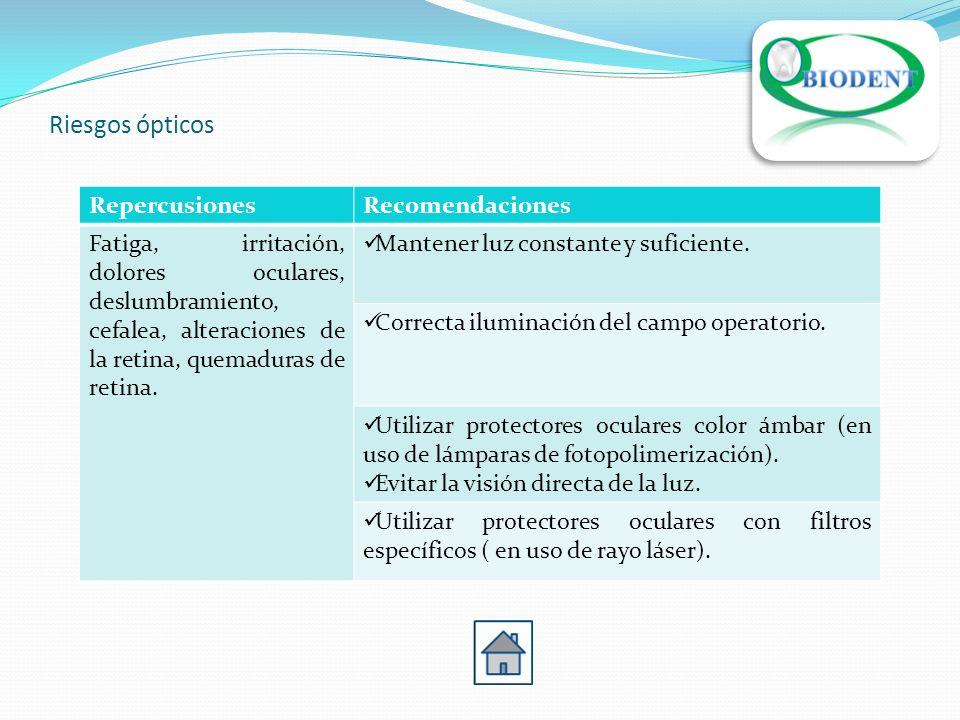 Riesgos ópticos Repercusiones Recomendaciones