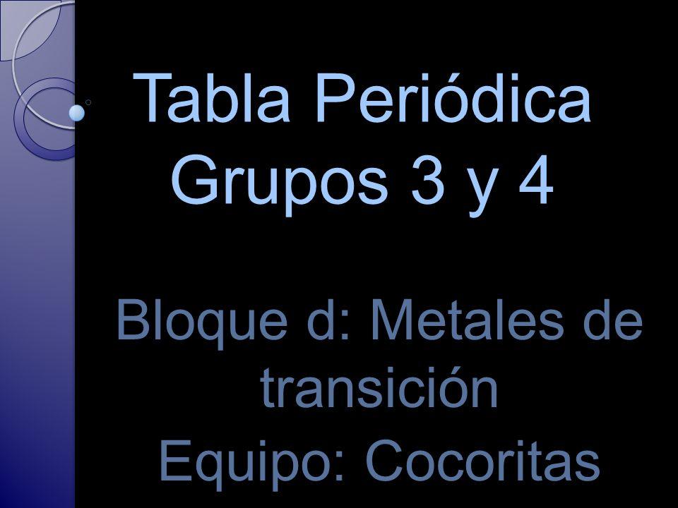 Tabla Periódica Grupos 3 y 4