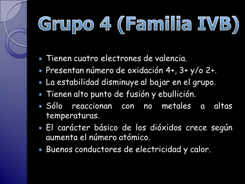 Grupo 4 (Familia IVB) Tienen cuatro electrones de valencia.