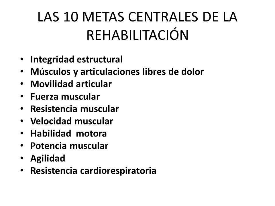 LAS 10 METAS CENTRALES DE LA REHABILITACIÓN