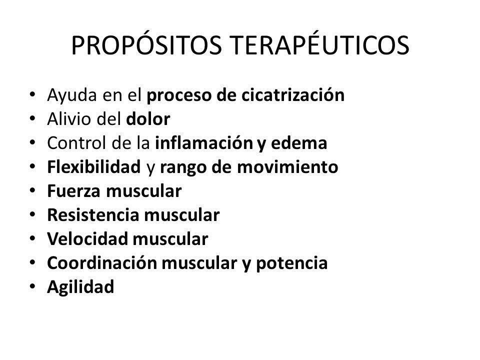 PROPÓSITOS TERAPÉUTICOS