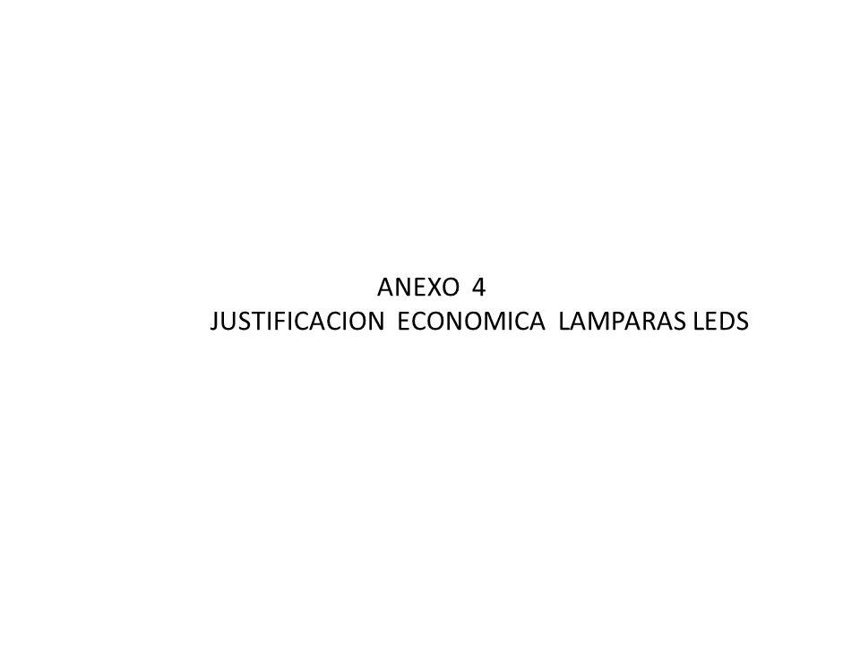 ANEXO 4 JUSTIFICACION ECONOMICA LAMPARAS LEDS
