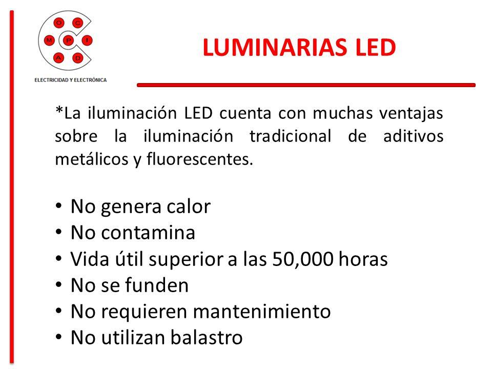 LUMINARIAS LED No genera calor No contamina