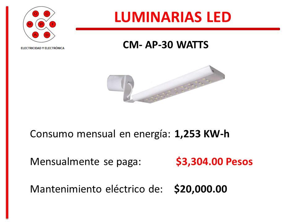 LUMINARIAS LED CM- AP-30 WATTS Consumo mensual en energía: 1,253 KW-h