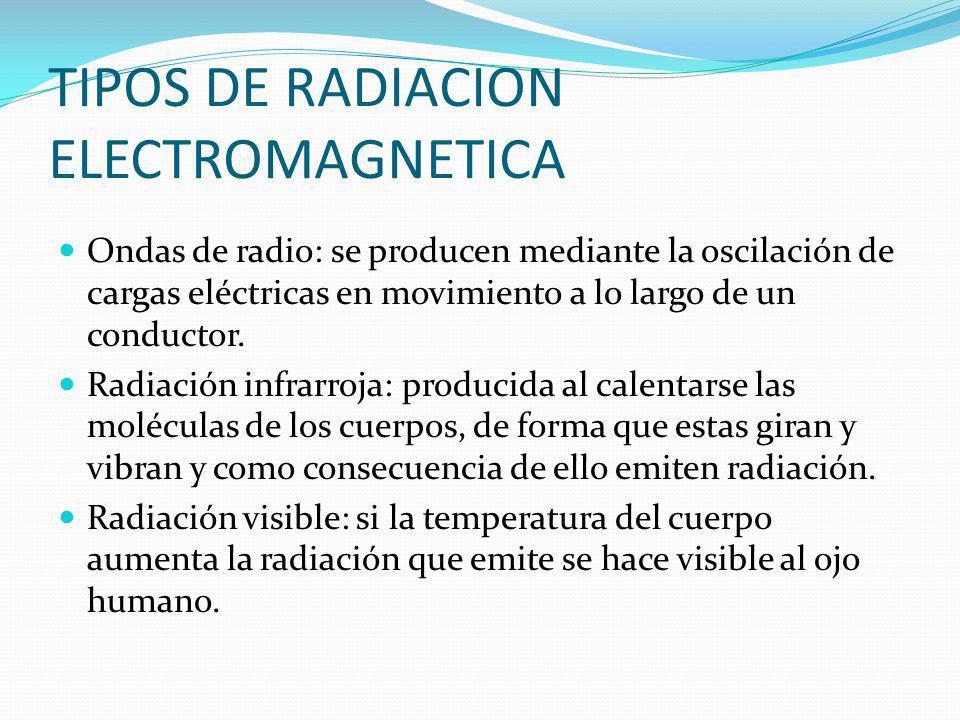 TIPOS DE RADIACION ELECTROMAGNETICA
