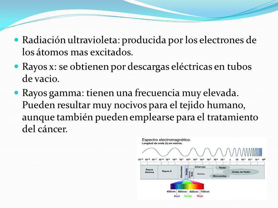 Radiación ultravioleta: producida por los electrones de los átomos mas excitados.