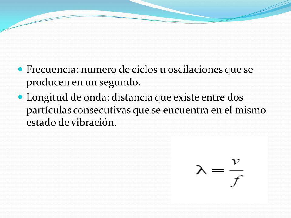 Frecuencia: numero de ciclos u oscilaciones que se producen en un segundo.