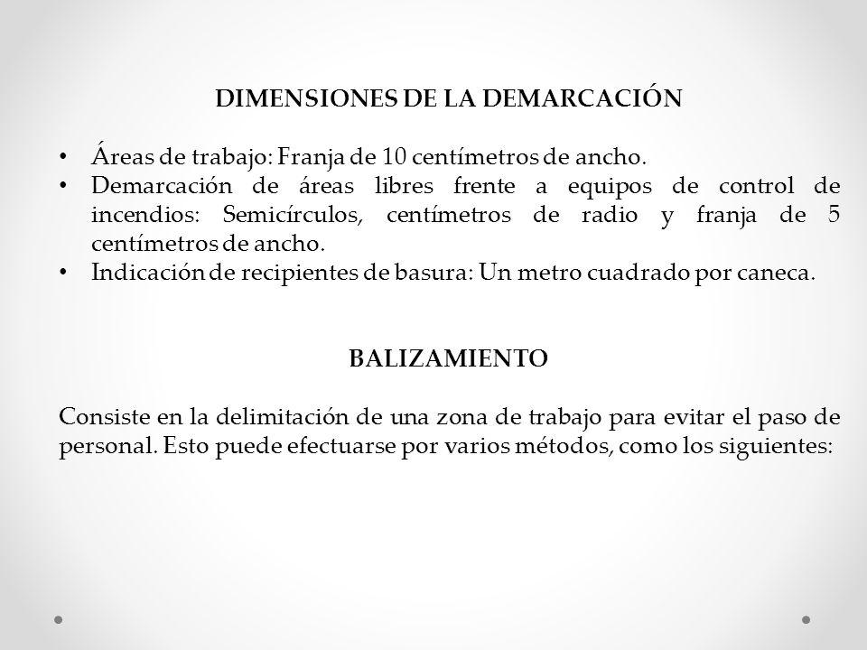 DIMENSIONES DE LA DEMARCACIÓN