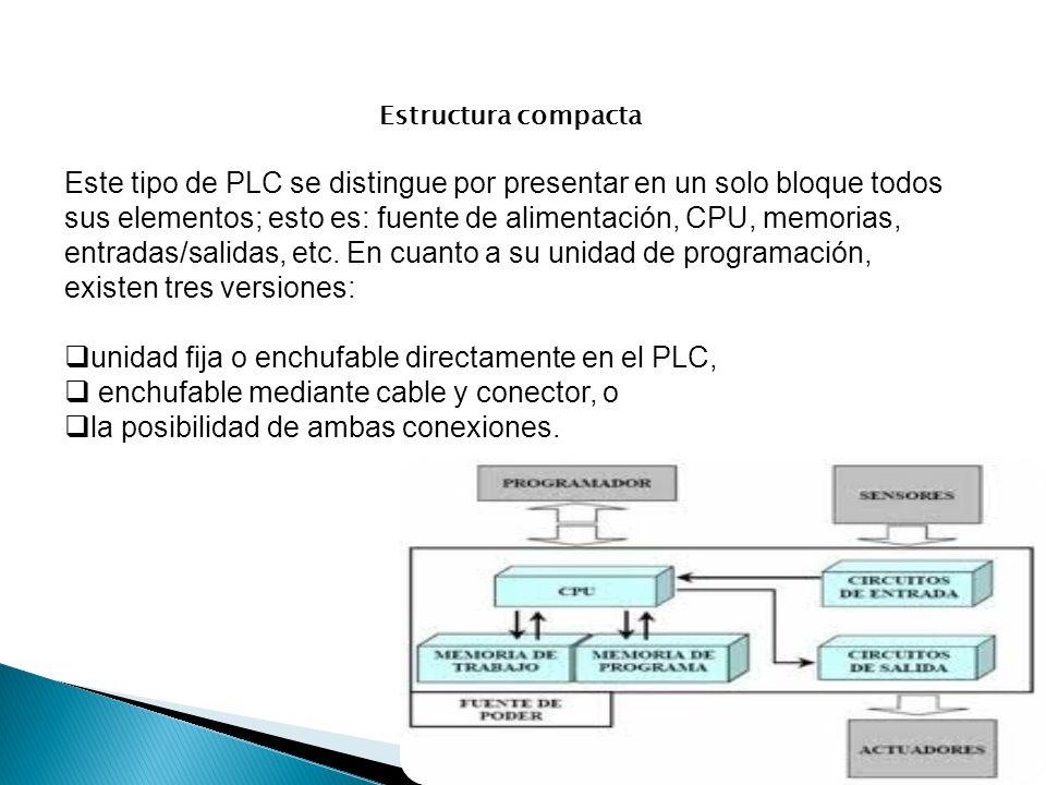 unidad fija o enchufable directamente en el PLC,