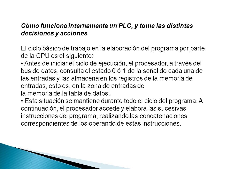 Cómo funciona internamente un PLC, y toma las distintas decisiones y acciones
