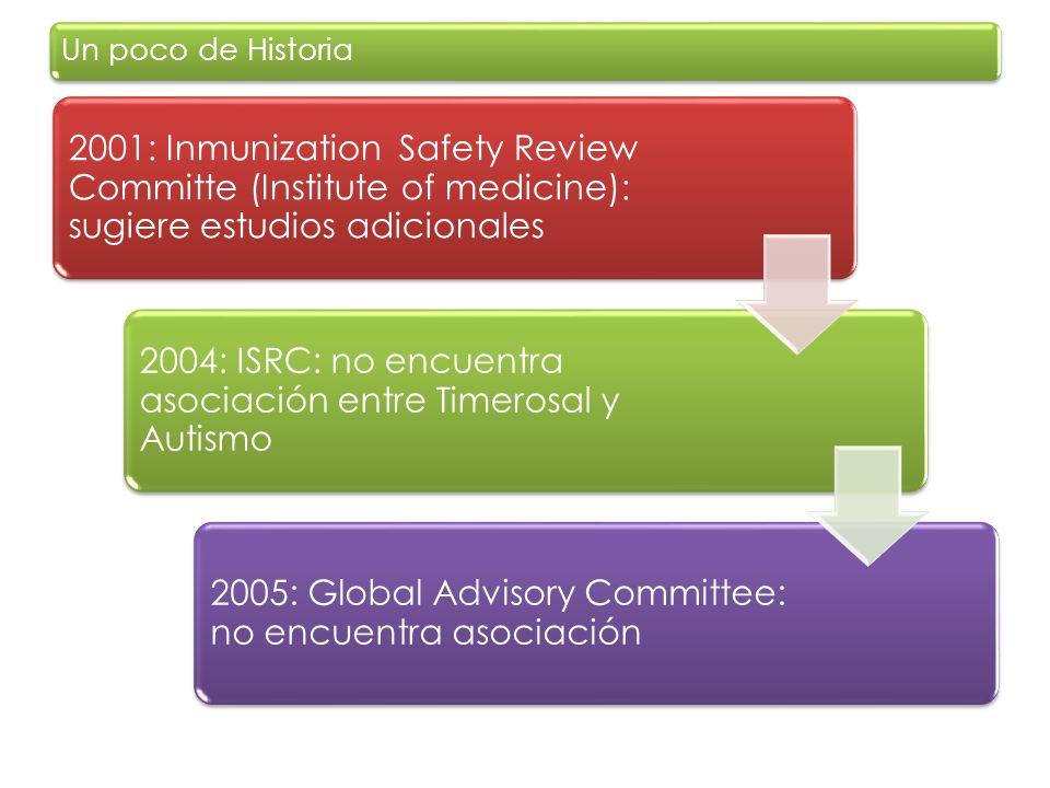 2004: ISRC: no encuentra asociación entre Timerosal y Autismo