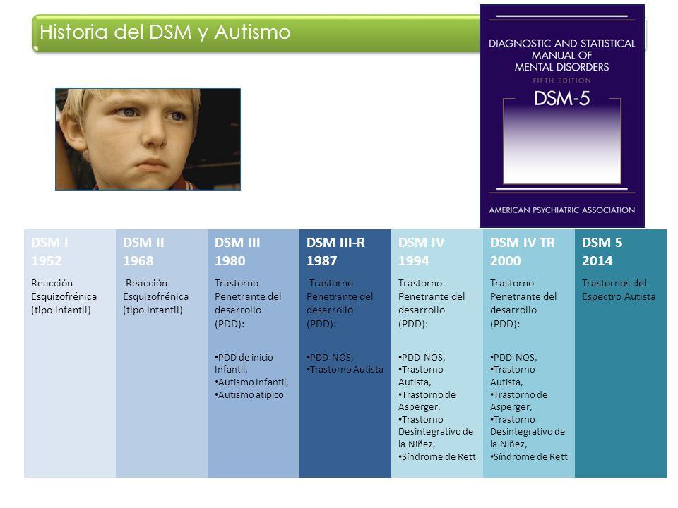 Historia del DSM y Autismo