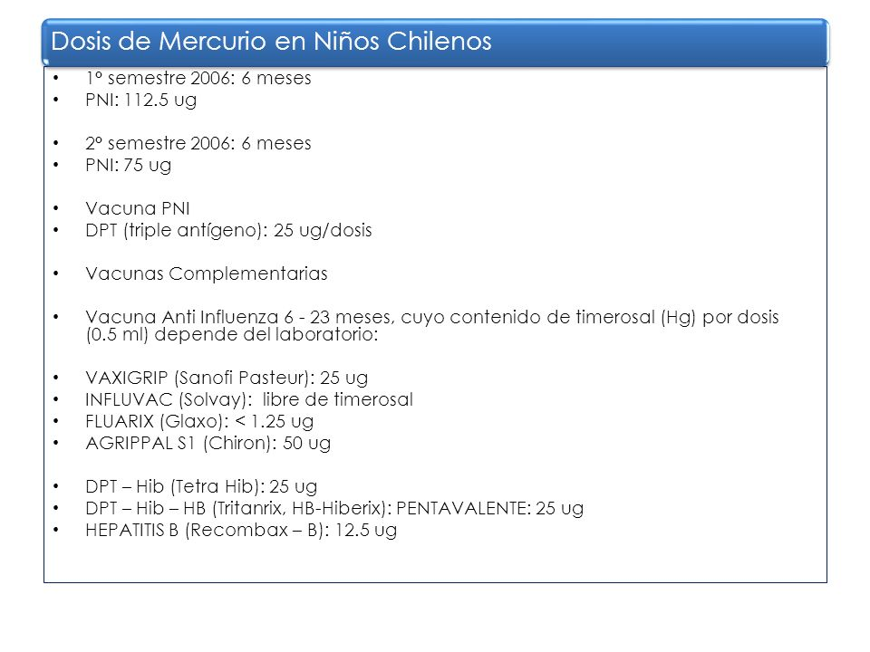 Dosis de Mercurio en Niños Chilenos