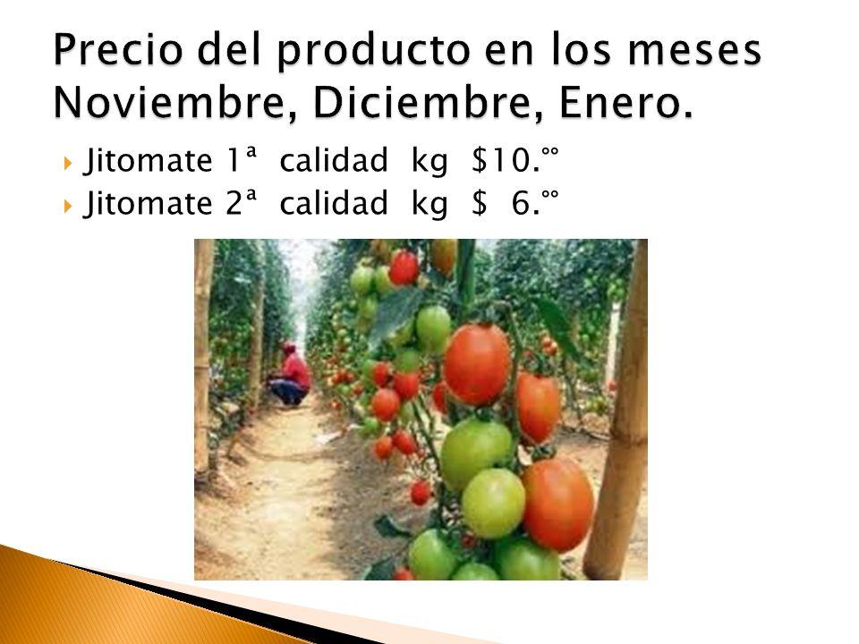 Precio del producto en los meses Noviembre, Diciembre, Enero.
