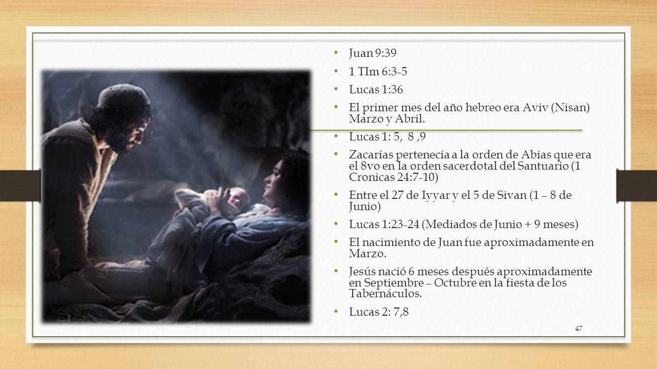 Juan 9:39 1 TIm 6:3-5. Lucas 1:36. El primer mes del año hebreo era Aviv (Nisan) Marzo y Abril. Lucas 1: 5, 8 ,9.