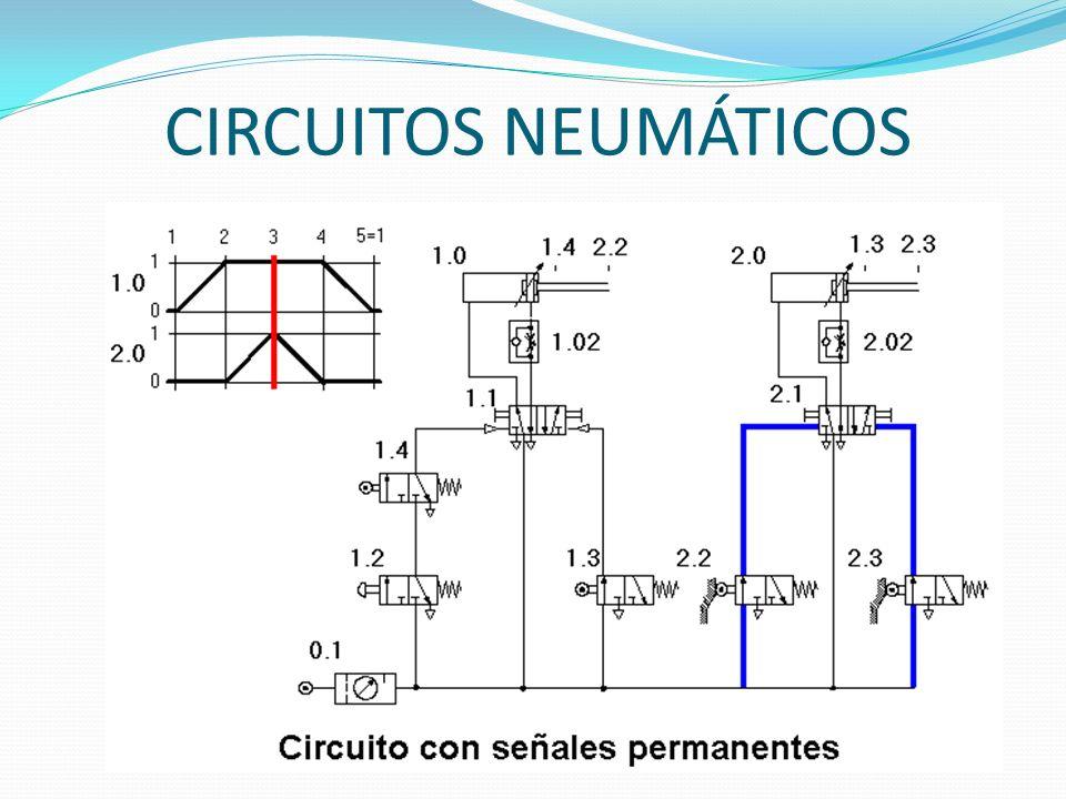 Circuito Neumatico : VÁlvulas y circuitos neumÁticos ppt video online descargar