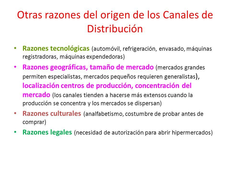Otras razones del origen de los Canales de Distribución