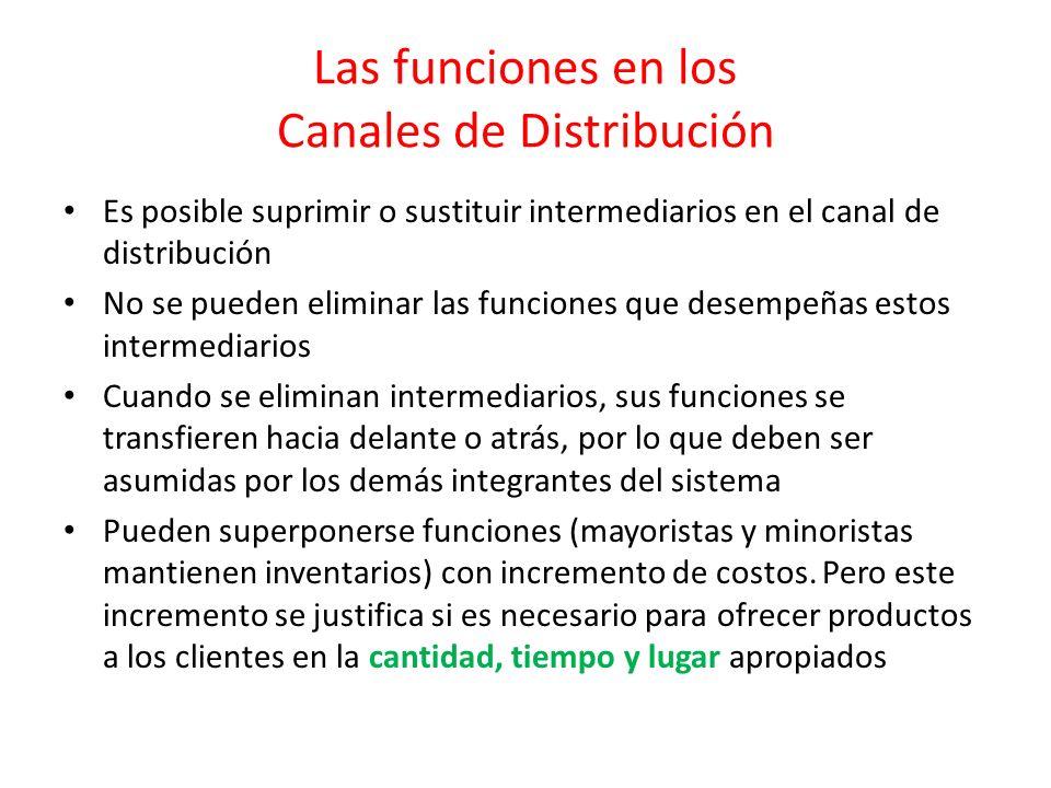 Las funciones en los Canales de Distribución
