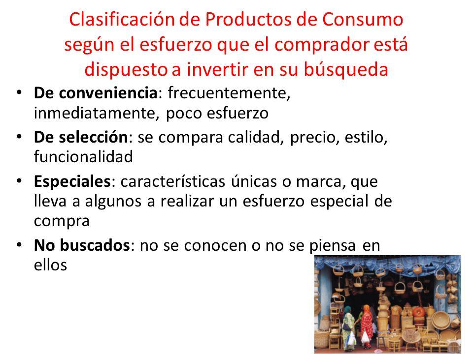 Clasificación de Productos de Consumo según el esfuerzo que el comprador está dispuesto a invertir en su búsqueda