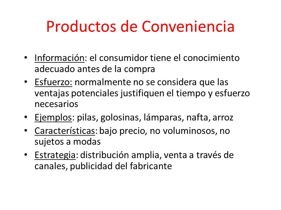 Productos de Conveniencia