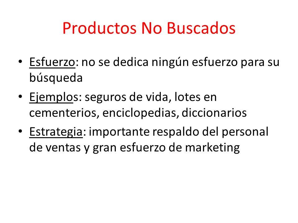 Productos No Buscados Esfuerzo: no se dedica ningún esfuerzo para su búsqueda.