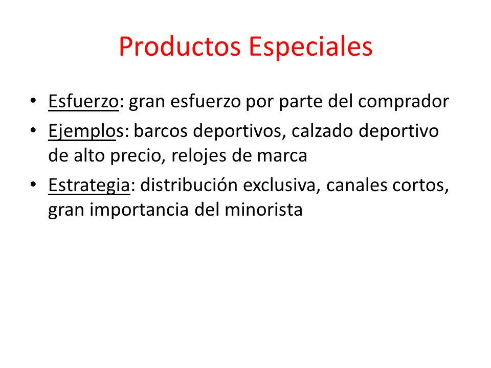 Productos Especiales Esfuerzo: gran esfuerzo por parte del comprador