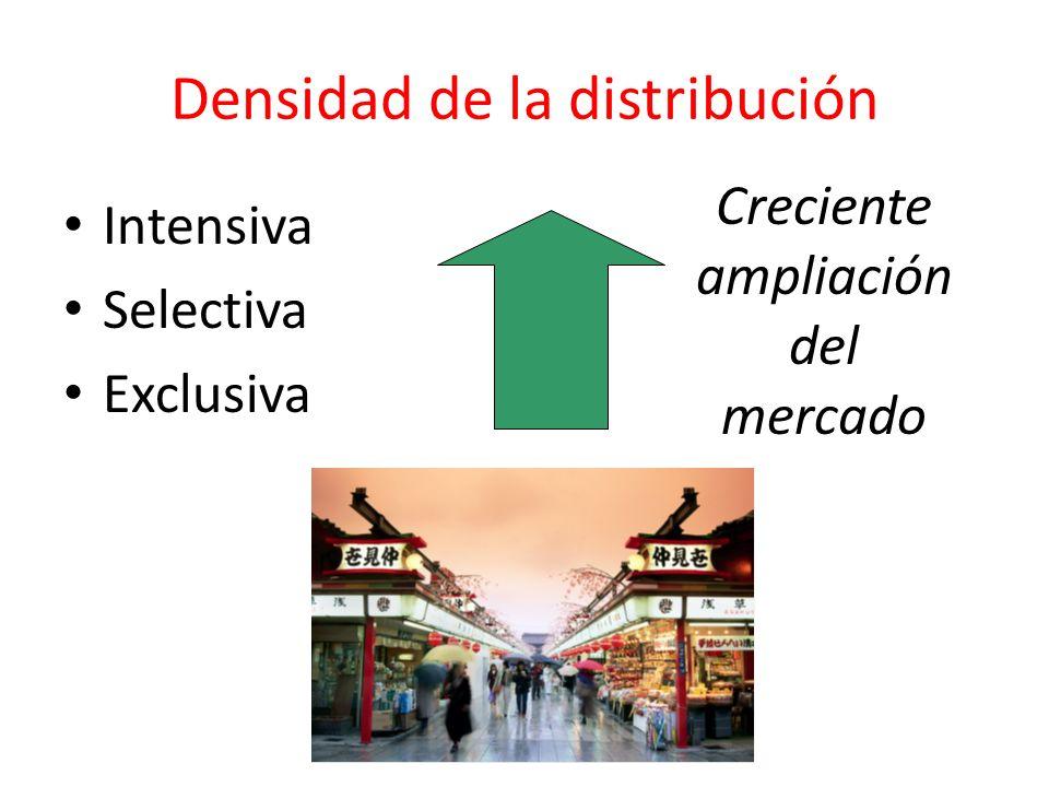 Densidad de la distribución