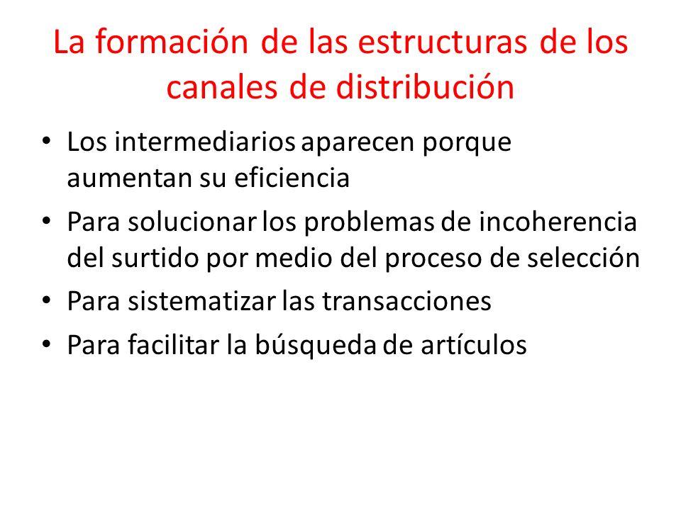 La formación de las estructuras de los canales de distribución