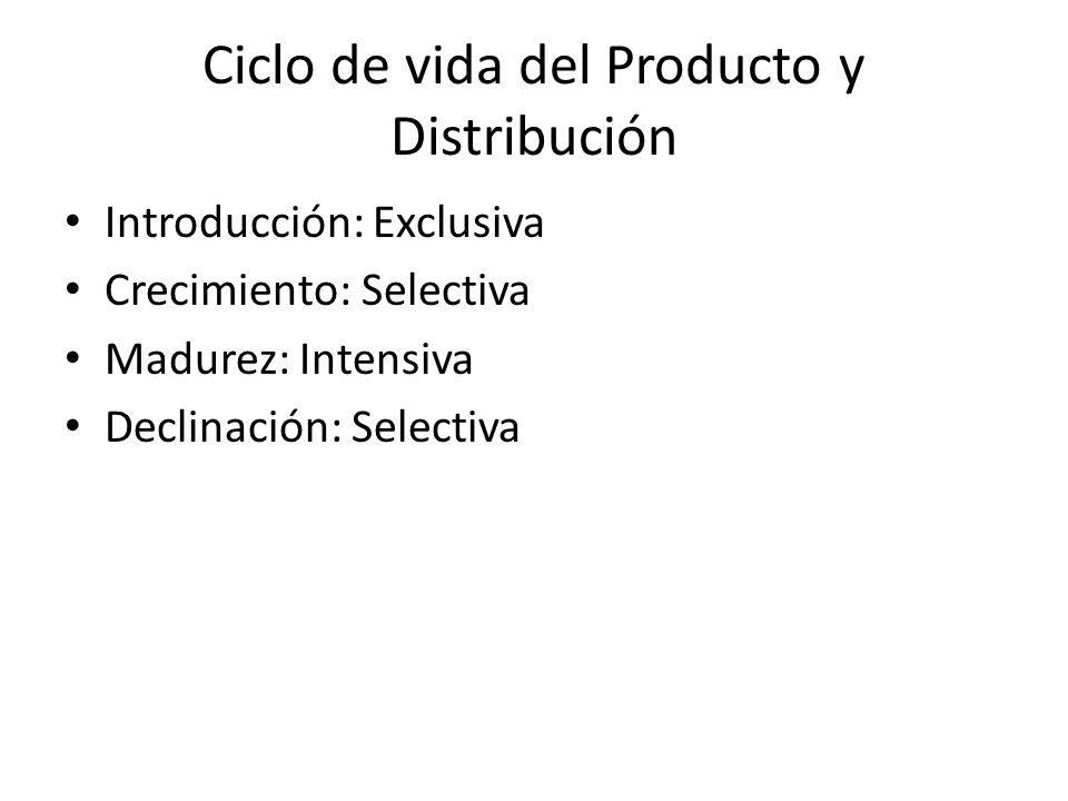 Ciclo de vida del Producto y Distribución