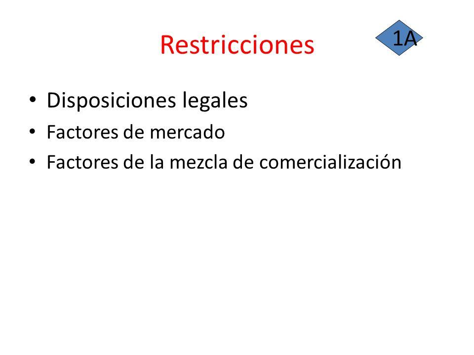 Restricciones 1A Disposiciones legales Factores de mercado