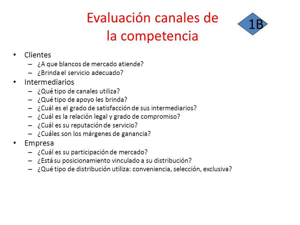 Evaluación canales de la competencia