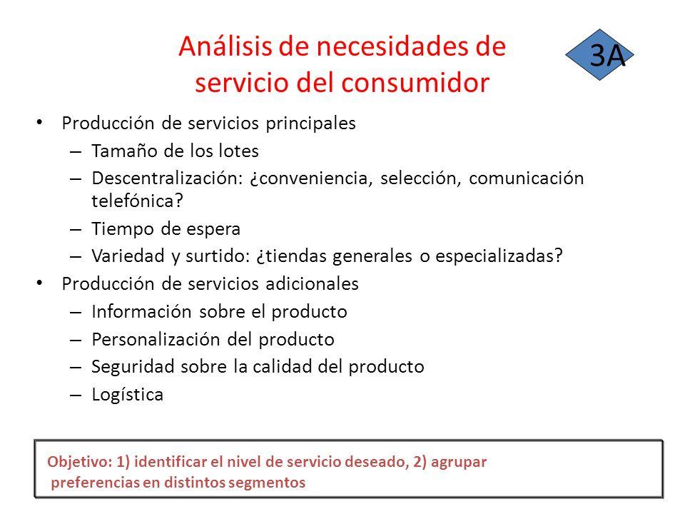 Análisis de necesidades de servicio del consumidor