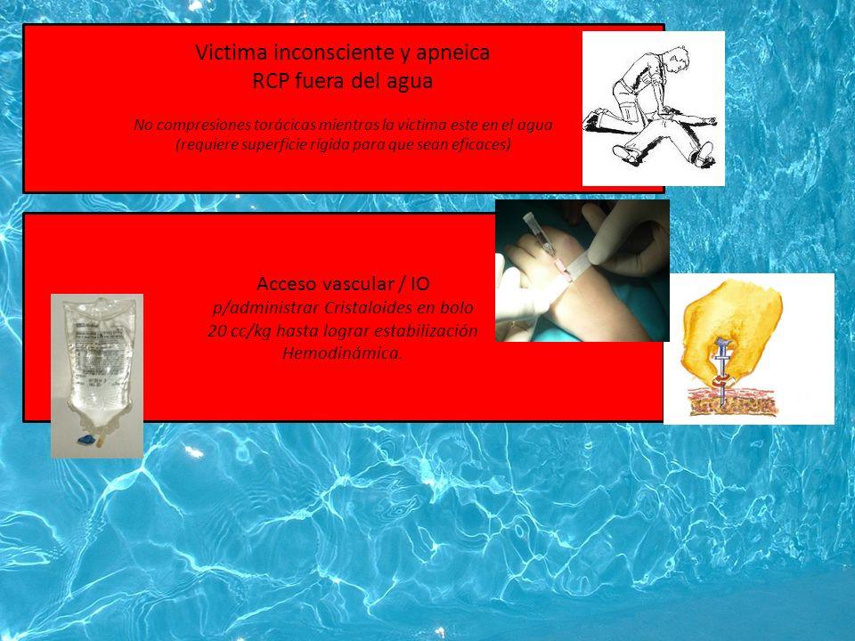 Victima inconsciente y apneica RCP fuera del agua