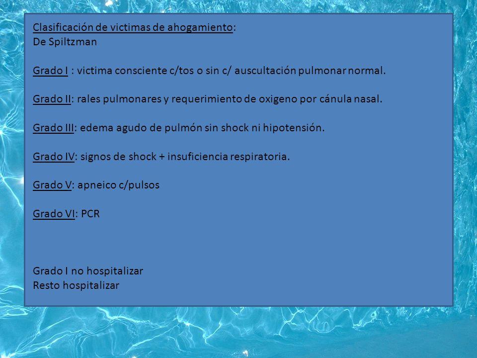 Clasificación de victimas de ahogamiento: