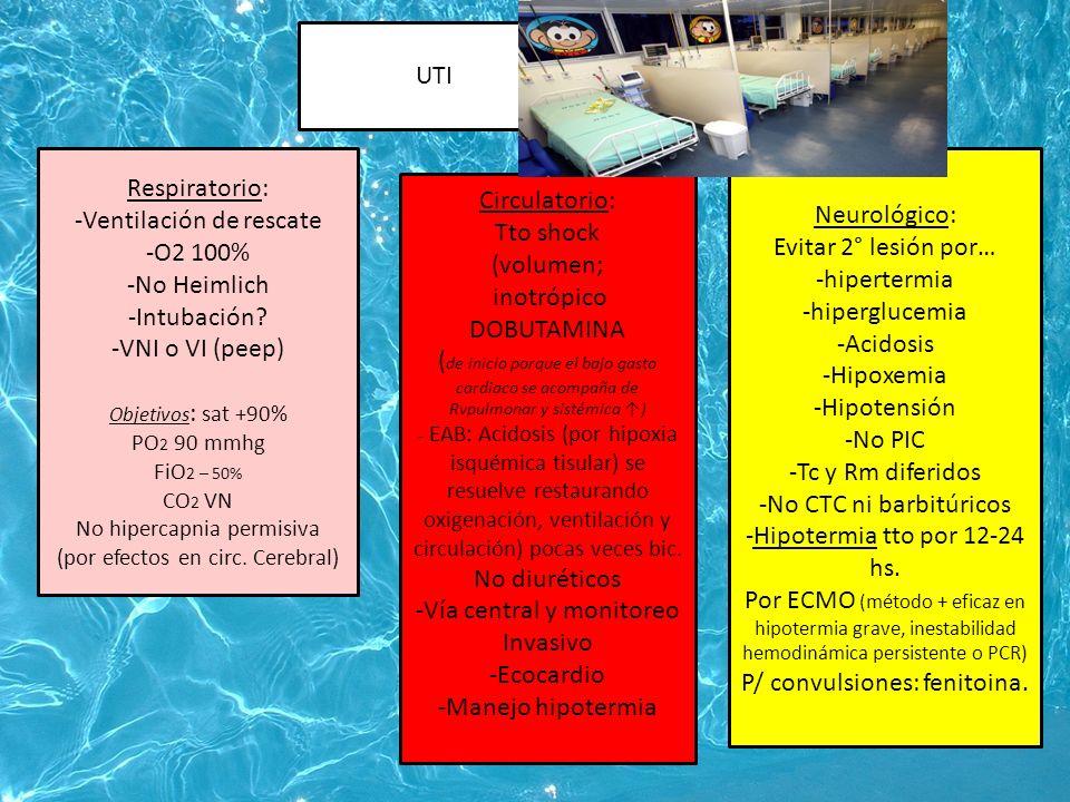 Ventilación de rescate O2 100% No Heimlich Intubación VNI o VI (peep)