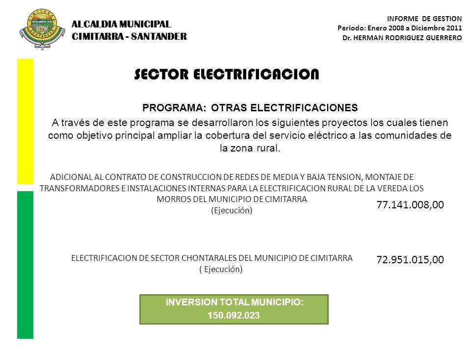 SECTOR ELECTRIFICACION