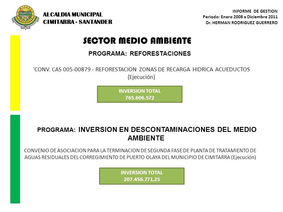 SECTOR MEDIO AMBIENTE ALCALDIA MUNICIPAL CIMITARRA - SANTANDER