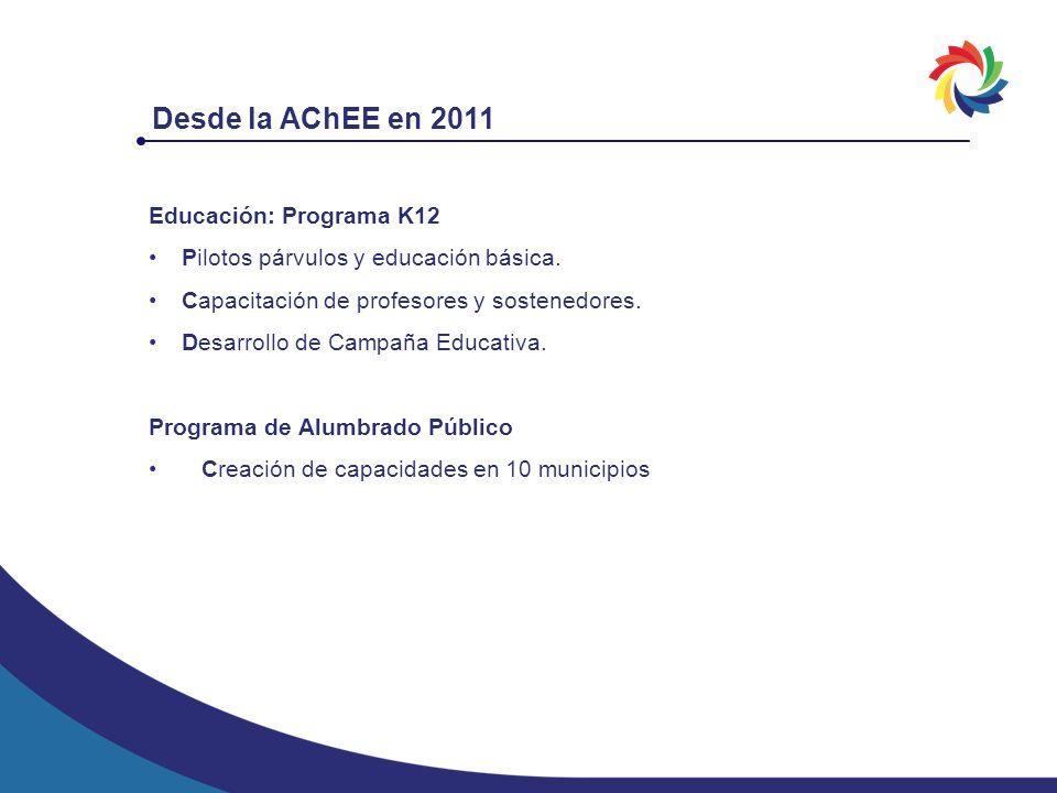 Desde la AChEE en 2011 Educación: Programa K12