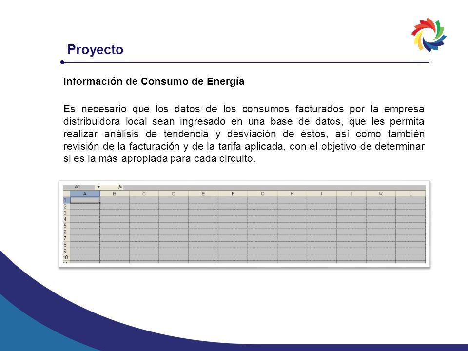 Proyecto Información de Consumo de Energía